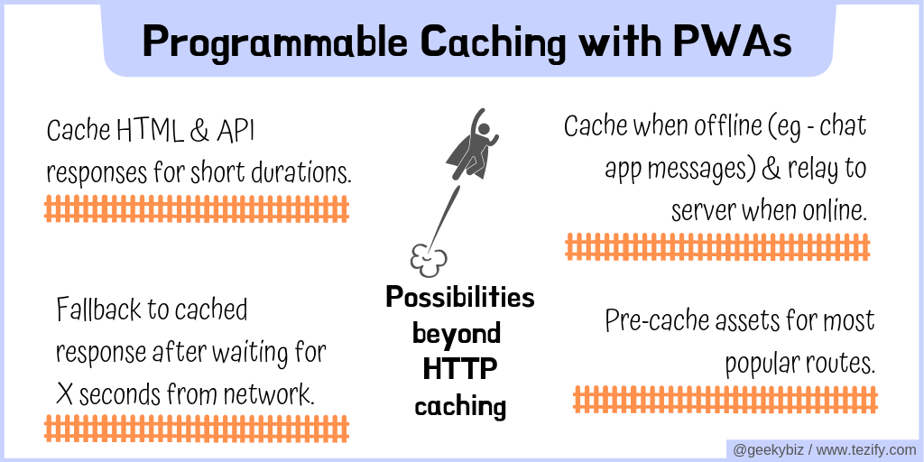 Caching possibilities with PWAs