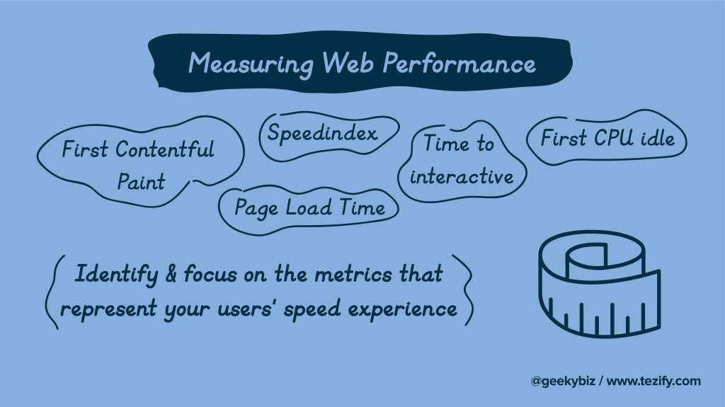 Measuring page speed accurately