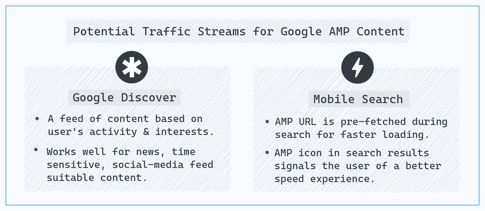 Potential traffic streams for Google AMP content