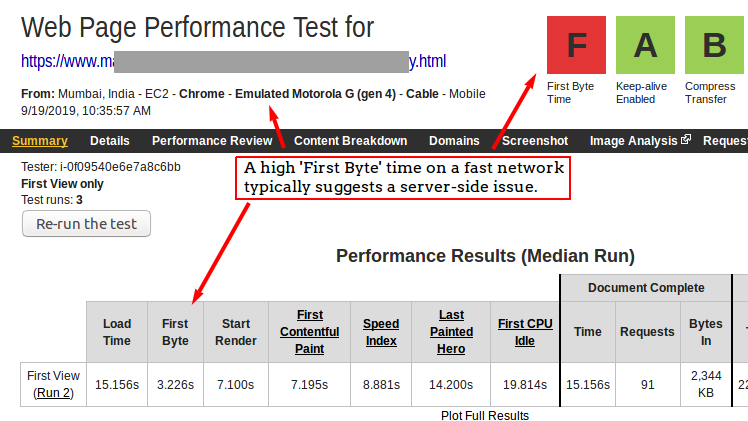 High First Byte time within WebPageTest