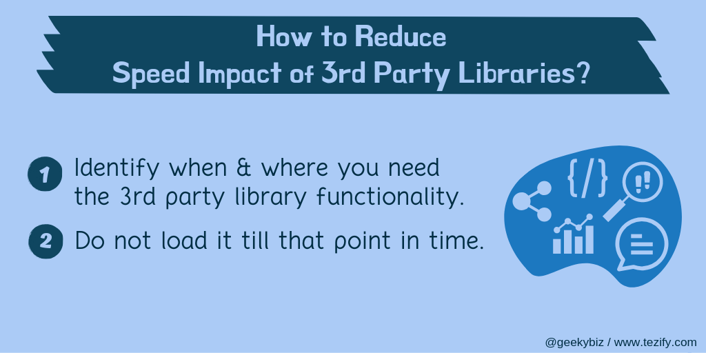 Leveraging third party libraries with minimal impact